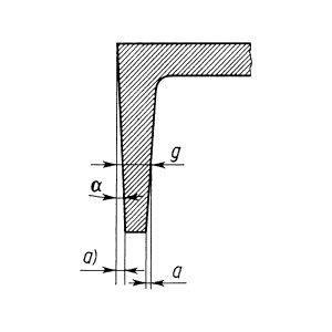 Pochylenie odlewnicze modelu na minus